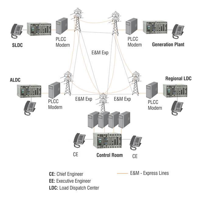 plcc-switch